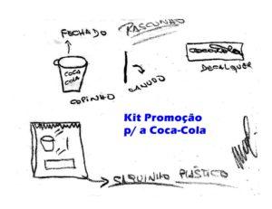 Kit Promoção para a Coca-Cola