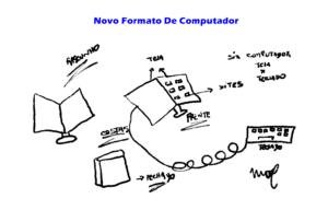 Novo-Modelo-de-Computador