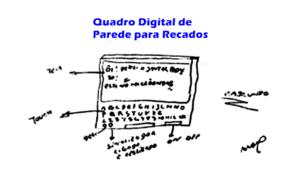 Quadro Digital de Parede para Recados