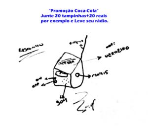 Sugestão De Promoção Para O Refrigerante Coca-Cola